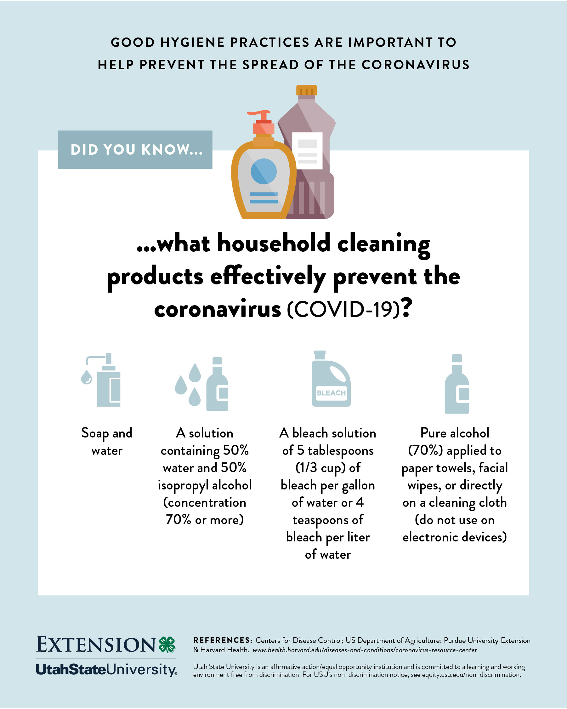 Cleaning home products