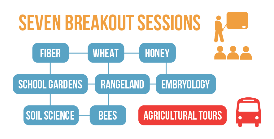 Seven breakout sessions