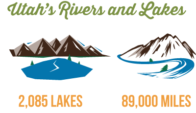 Utah's Rivers and Lakes