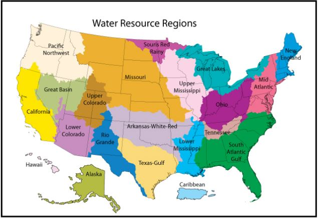 US watersheds